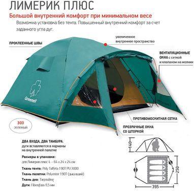 Палатки/тенты Палатка 4-х мест. GREENELL ЛИМЕРИК напрокат | Аренда и прокат – Москва